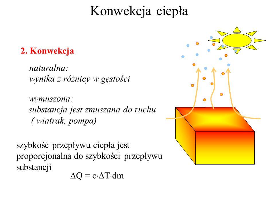 Konwekcja ciepła 2. Konwekcja naturalna: wynika z różnicy w gęstości