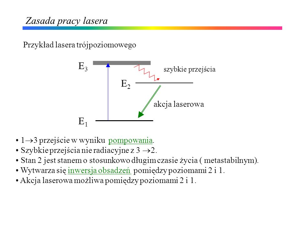 Zasada pracy lasera E3 E2 E1 Przykład lasera trójpoziomowego