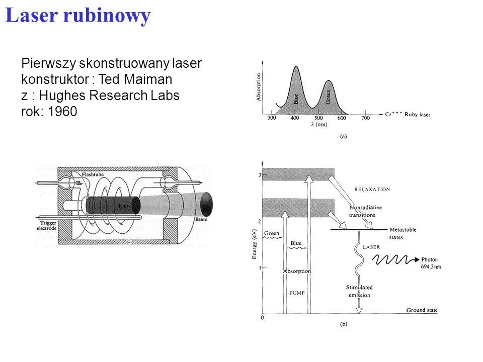 Laser rubinowy Pierwszy skonstruowany laser konstruktor : Ted Maiman
