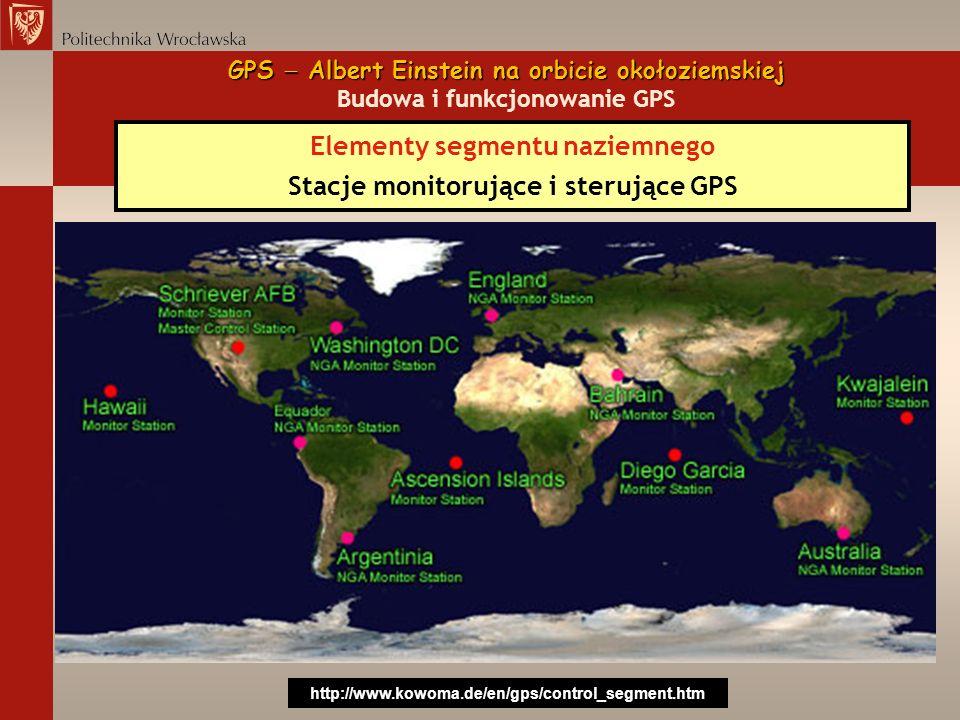 Elementy segmentu naziemnego Stacje monitorujące i sterujące GPS