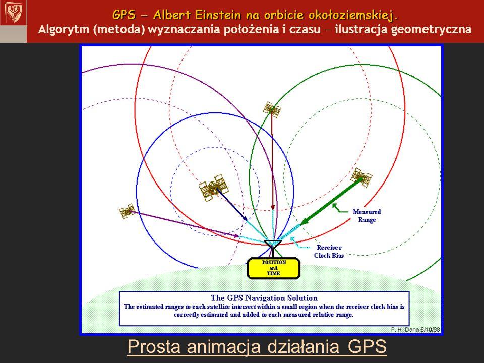 Prosta animacja działania GPS