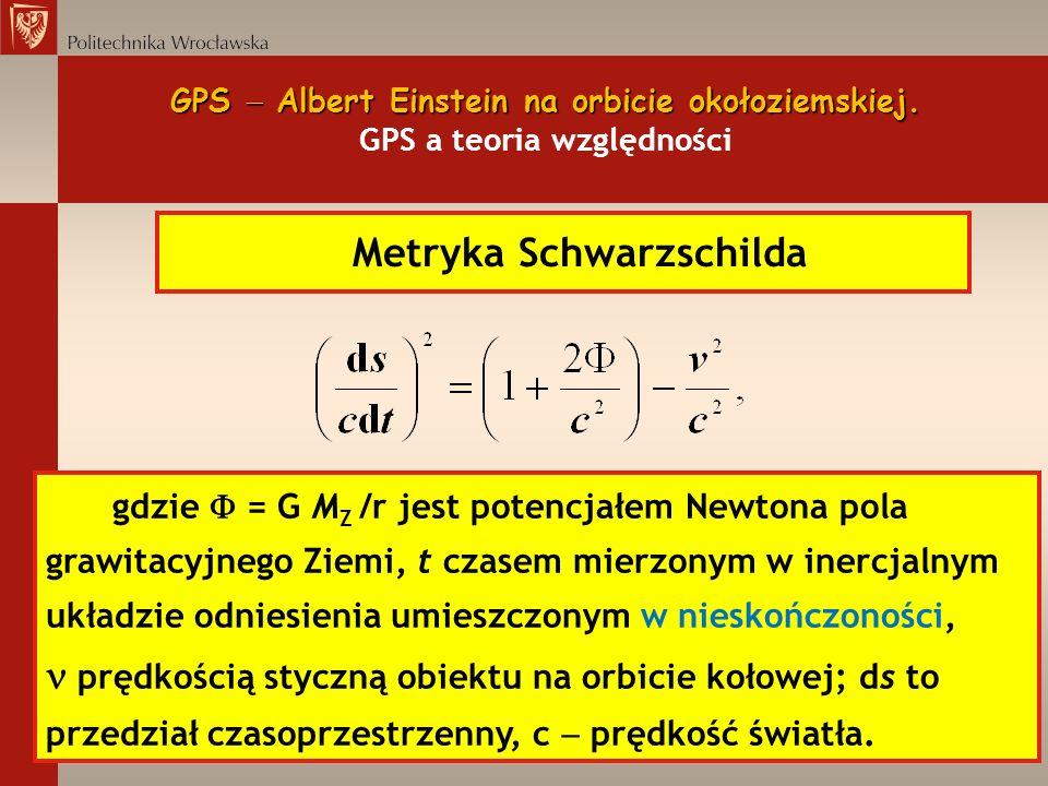Metryka Schwarzschilda