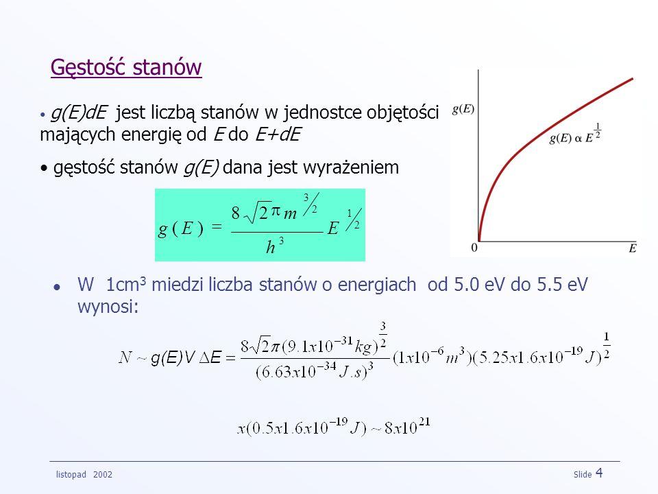 Gęstość stanów gęstość stanów g(E) dana jest wyrażeniem 8 ) ( E h m g