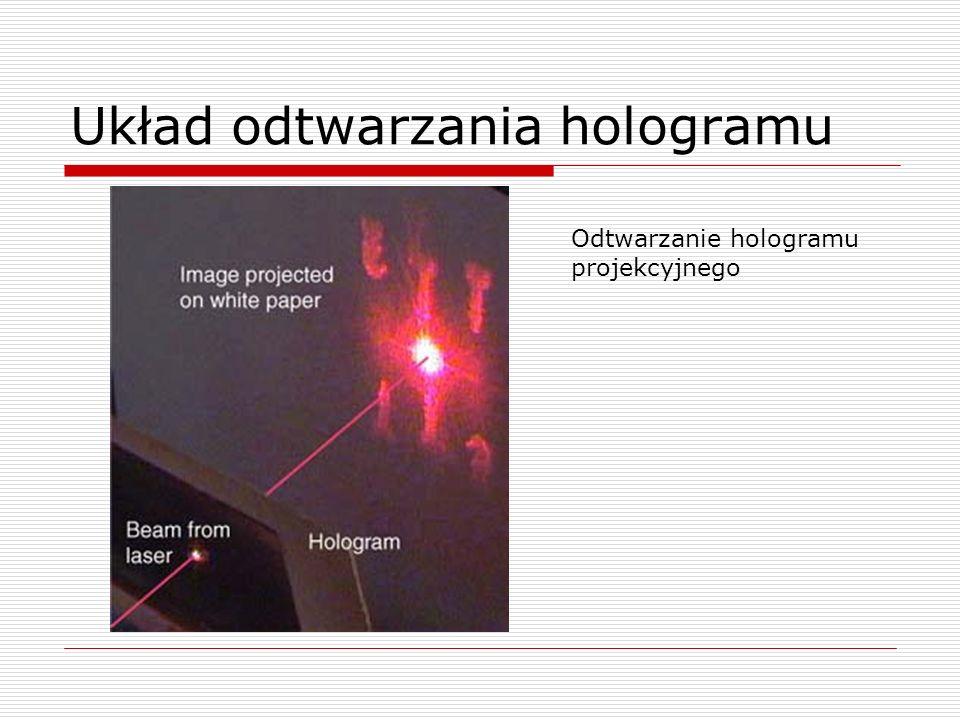 Układ odtwarzania hologramu