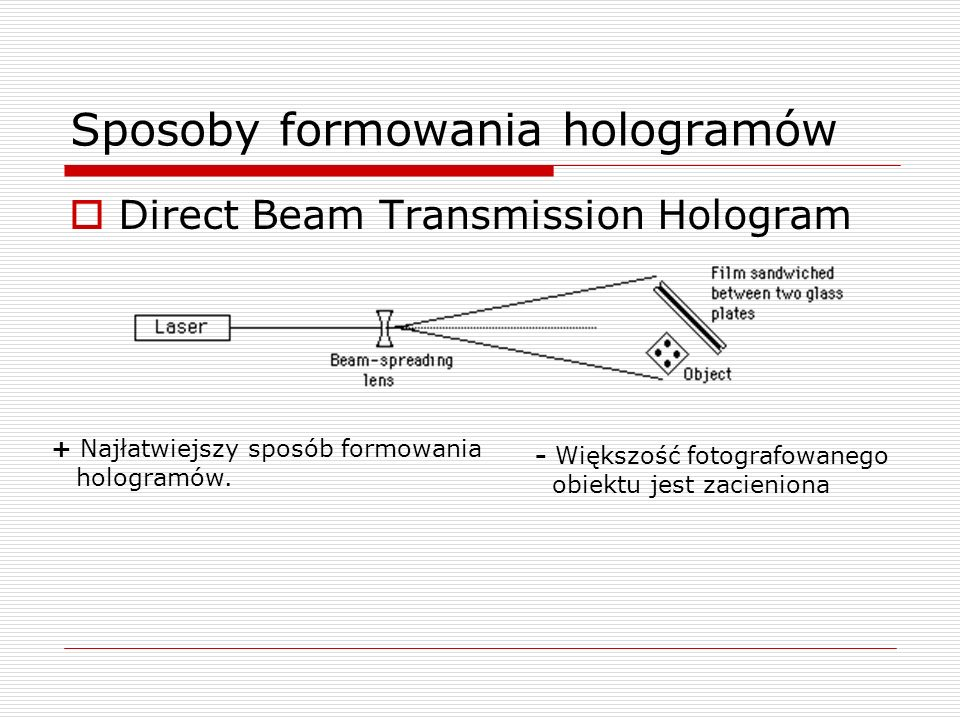 Sposoby formowania hologramów