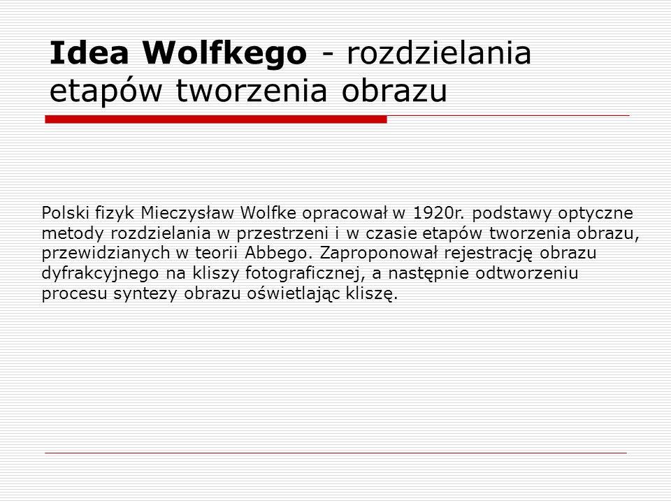 Idea Wolfkego - rozdzielania etapów tworzenia obrazu