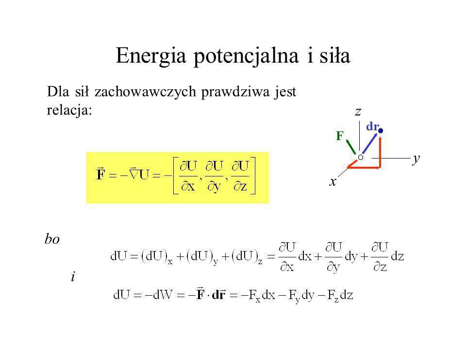 Energia potencjalna i siła