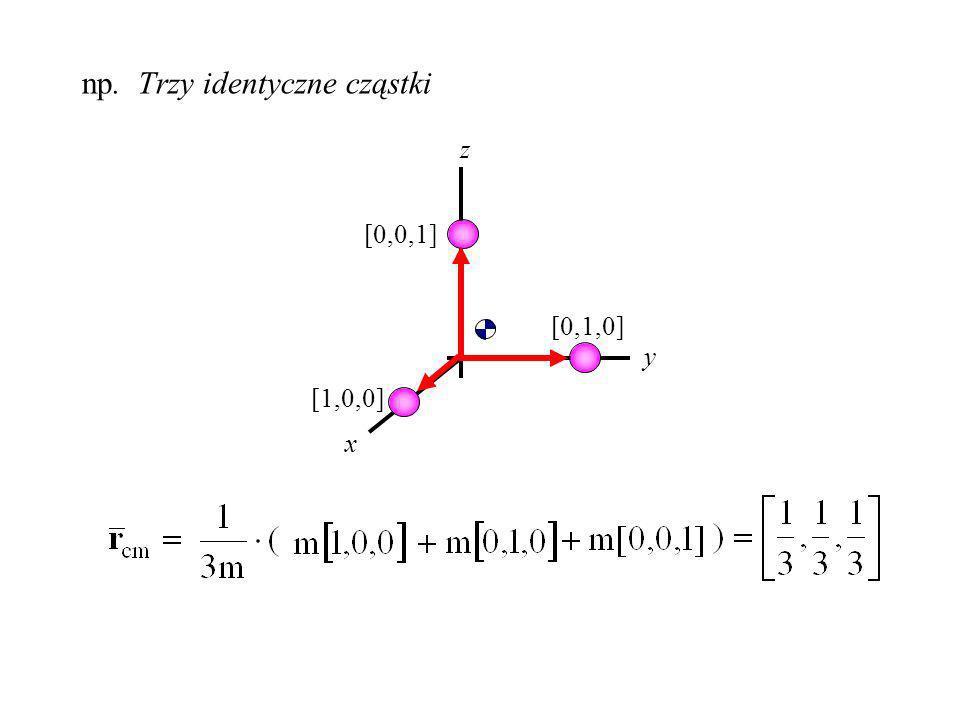 np. Trzy identyczne cząstki