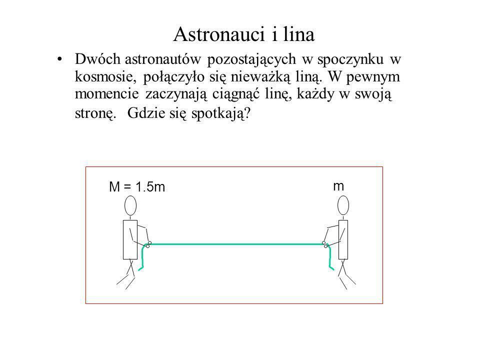 Astronauci i lina