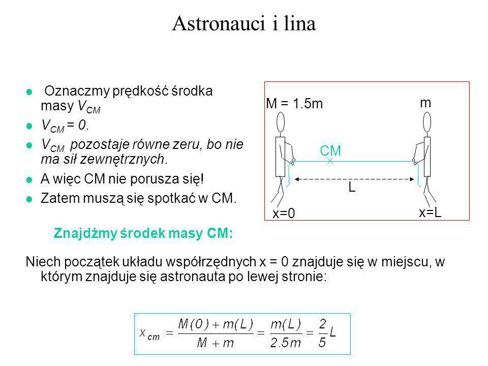 Astronauci i lina Oznaczmy prędkość środka masy VCM M = 1.5m m
