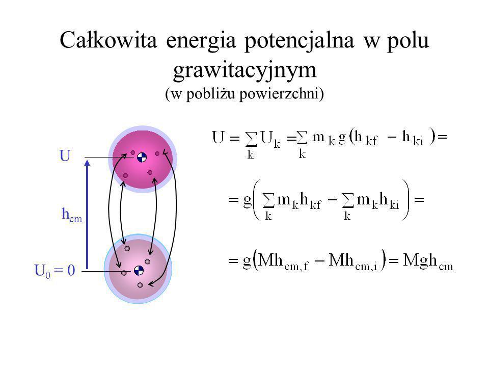 Całkowita energia potencjalna w polu grawitacyjnym (w pobliżu powierzchni)