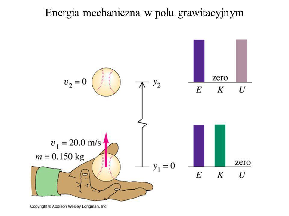 Energia mechaniczna w polu grawitacyjnym