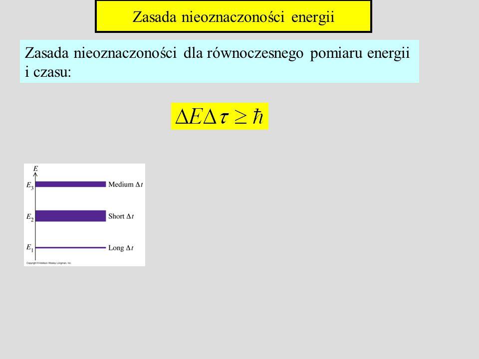 Zasada nieoznaczoności energii