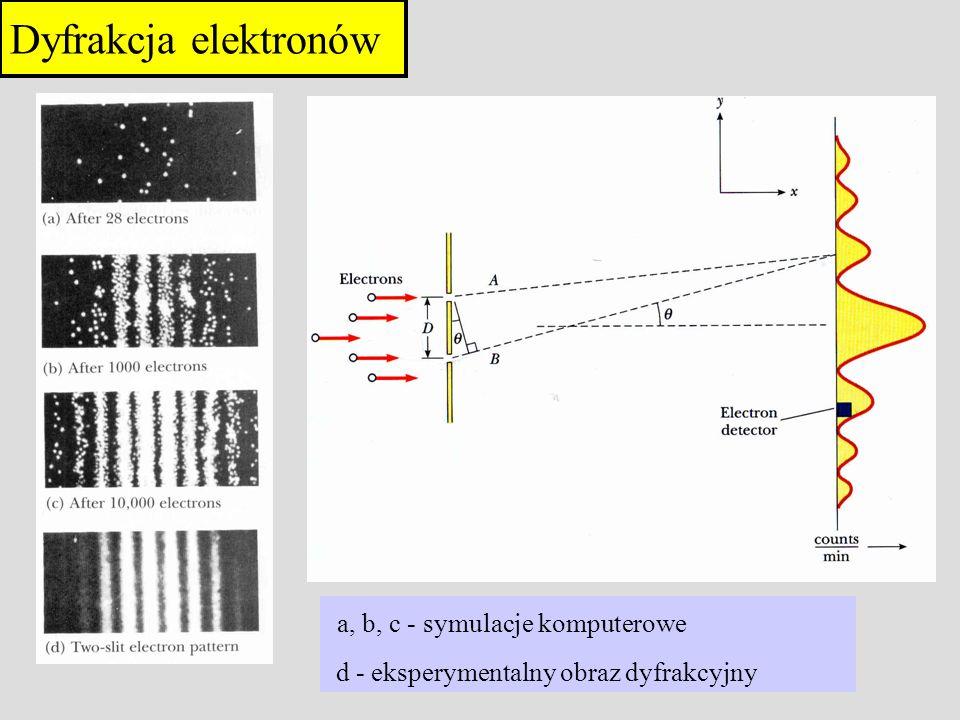 Dyfrakcja elektronów a, b, c - symulacje komputerowe