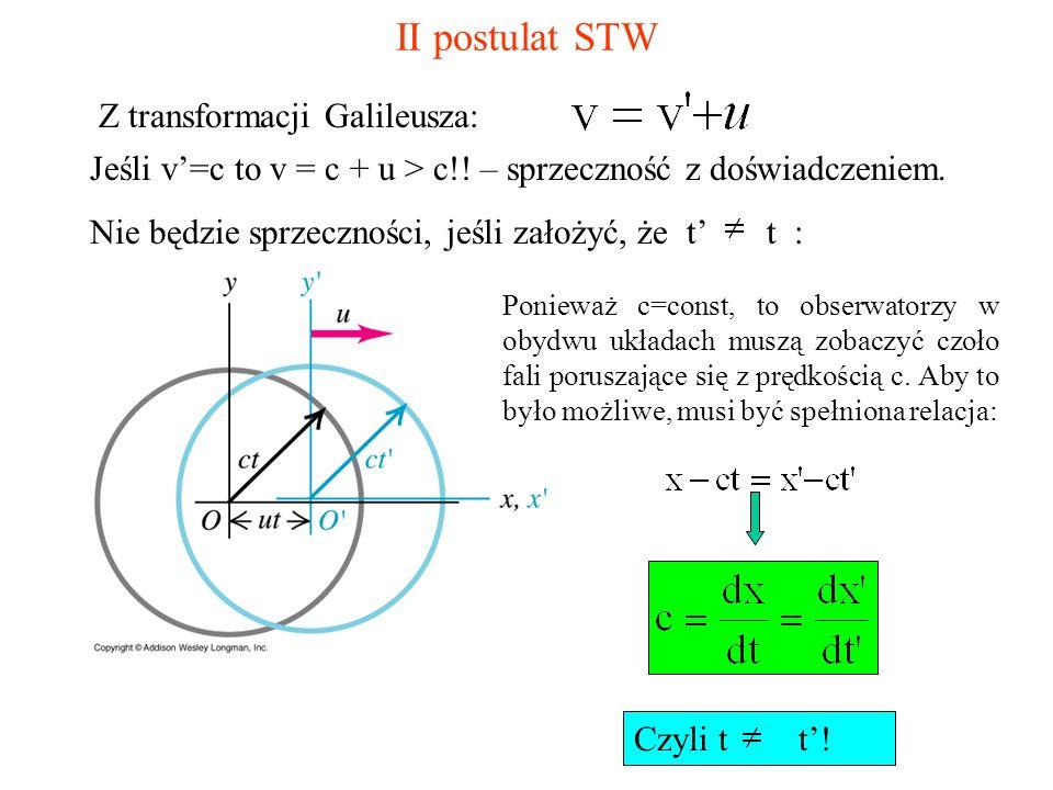 II postulat STW Z transformacji Galileusza: