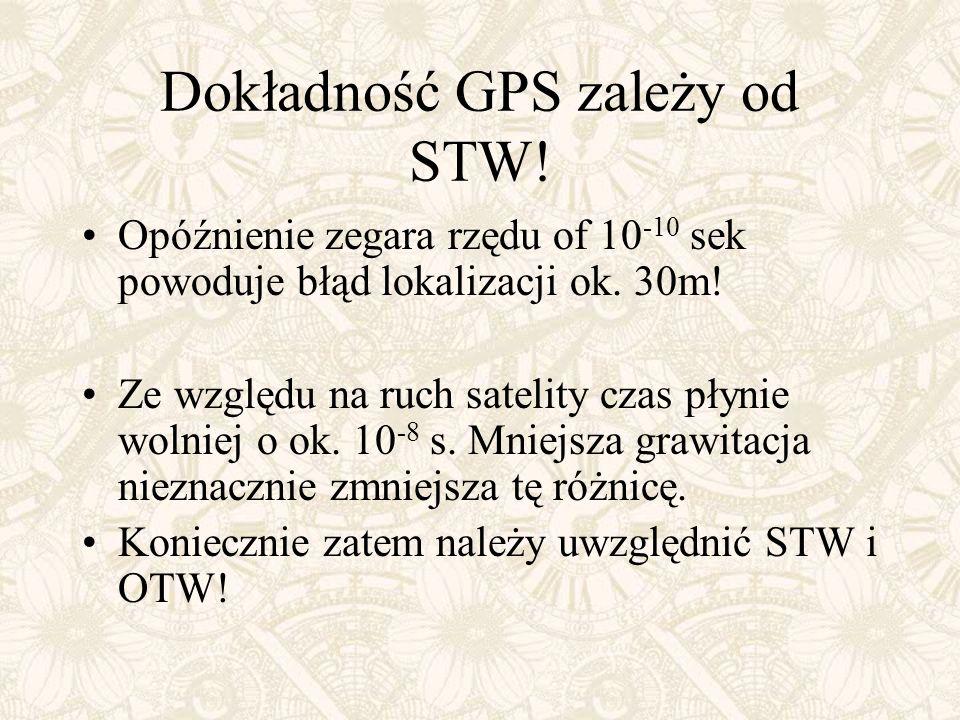 Dokładność GPS zależy od STW!