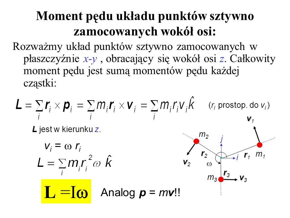 Moment pędu układu punktów sztywno zamocowanych wokół osi: