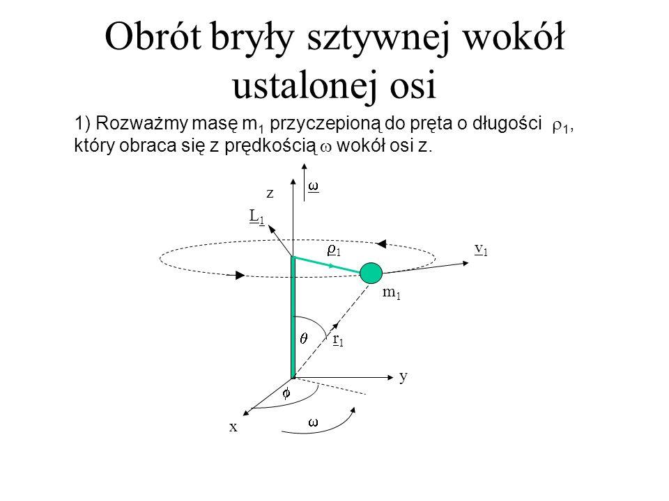 Obrót bryły sztywnej wokół ustalonej osi