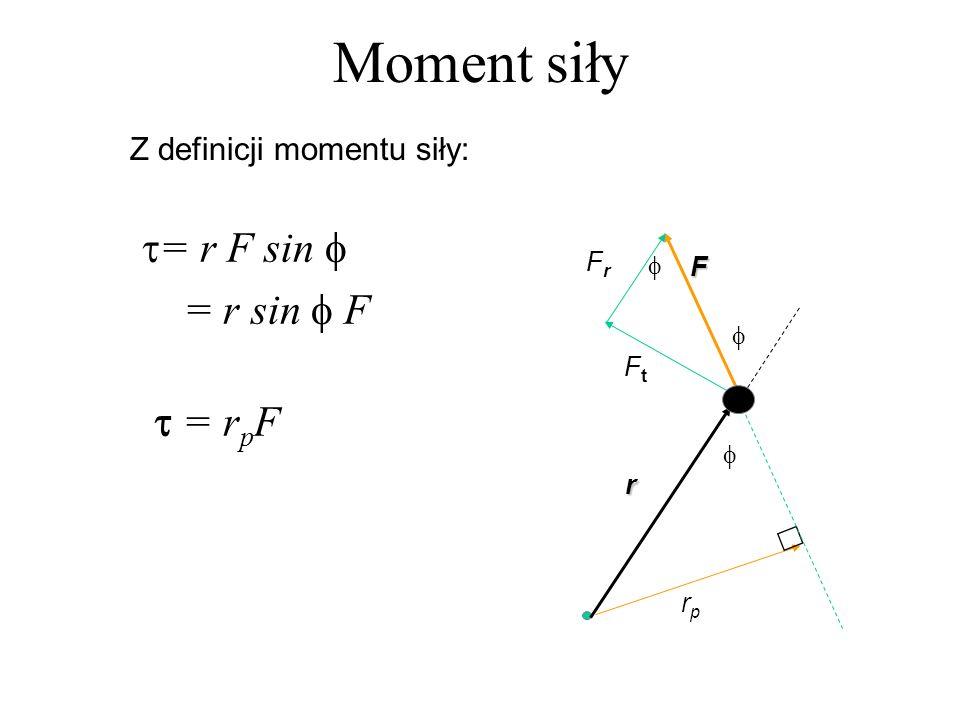 Moment siły t= r F sin  = r sin  F  = rpF Z definicji momentu siły: