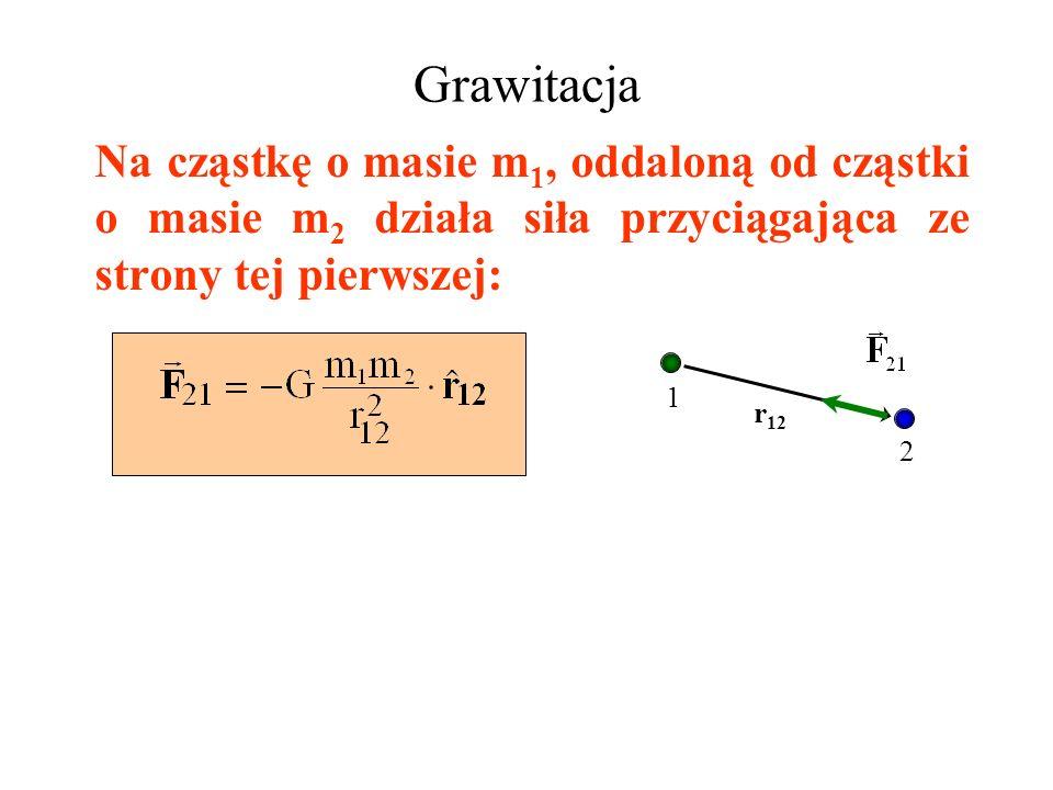 Grawitacja Na cząstkę o masie m1, oddaloną od cząstki o masie m2 działa siła przyciągająca ze strony tej pierwszej:
