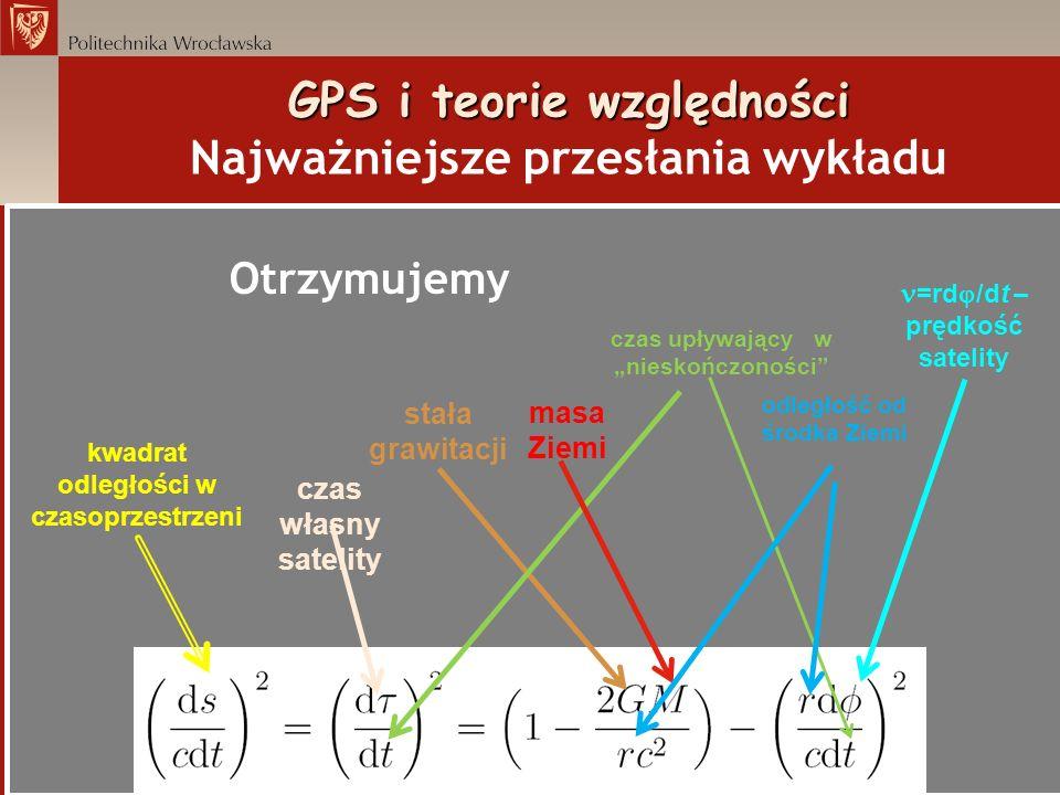 GPS i teorie względności Najważniejsze przesłania wykładu