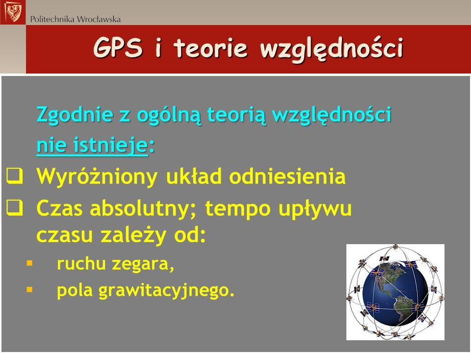 GPS i teorie względności