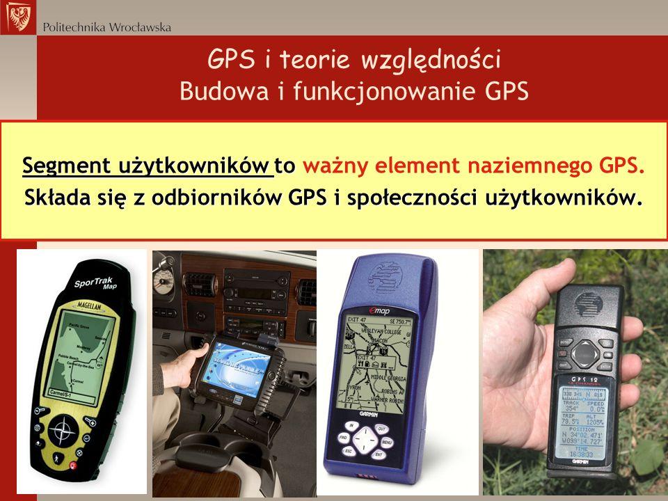 GPS i teorie względności Budowa i funkcjonowanie GPS