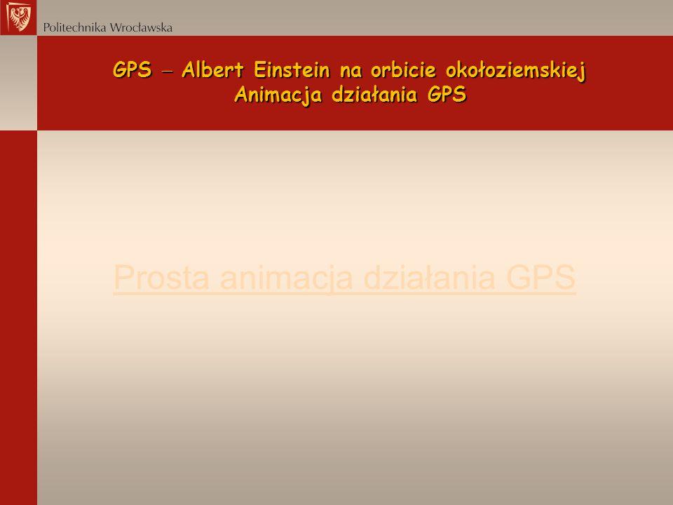 GPS  Albert Einstein na orbicie okołoziemskiej Animacja działania GPS