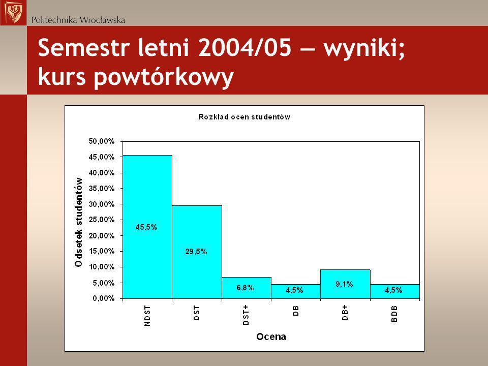 Semestr letni 2004/05 — wyniki; kurs powtórkowy
