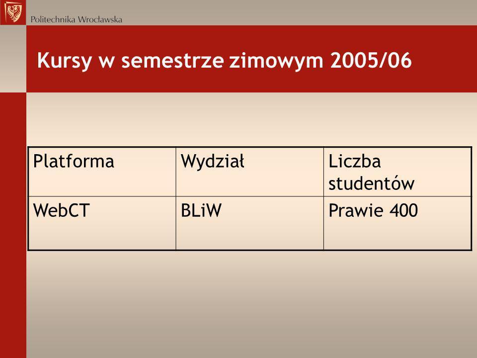 Kursy w semestrze zimowym 2005/06