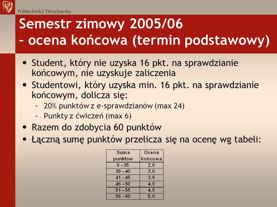 Semestr zimowy 2005/06 – ocena końcowa (termin podstawowy)