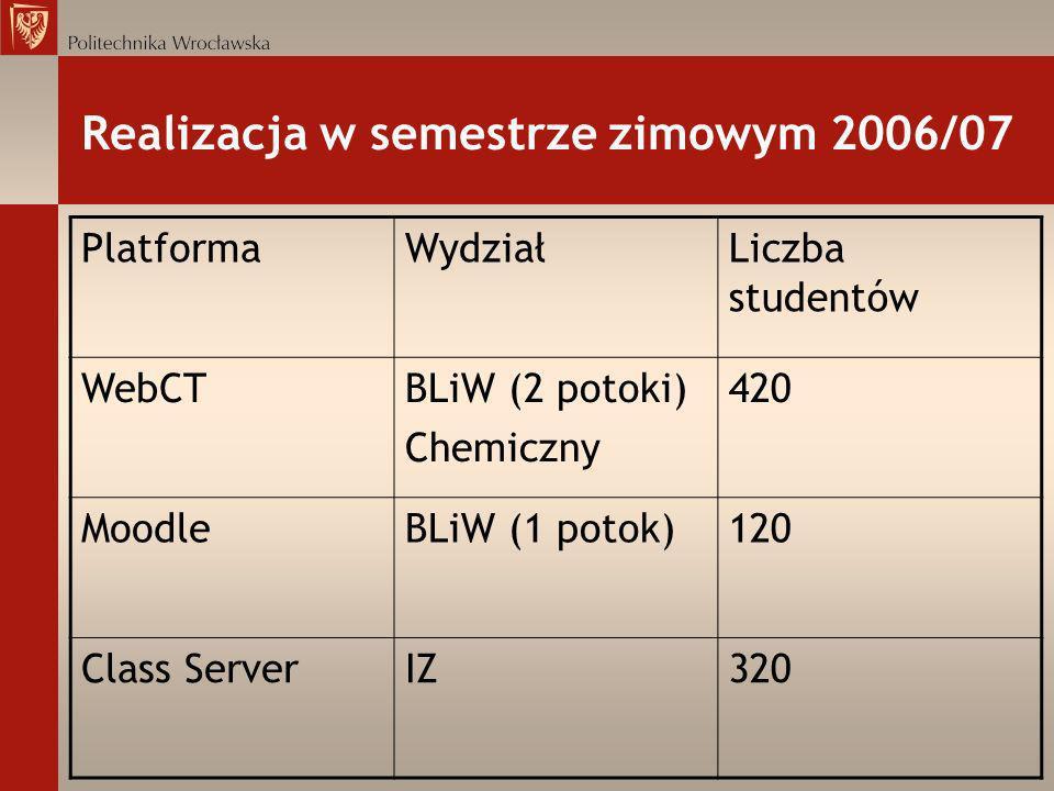 Realizacja w semestrze zimowym 2006/07