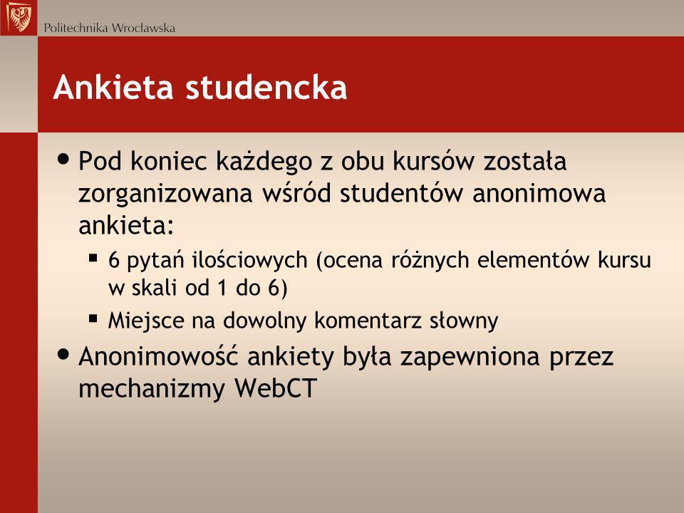 Ankieta studencka Pod koniec każdego z obu kursów została zorganizowana wśród studentów anonimowa ankieta: