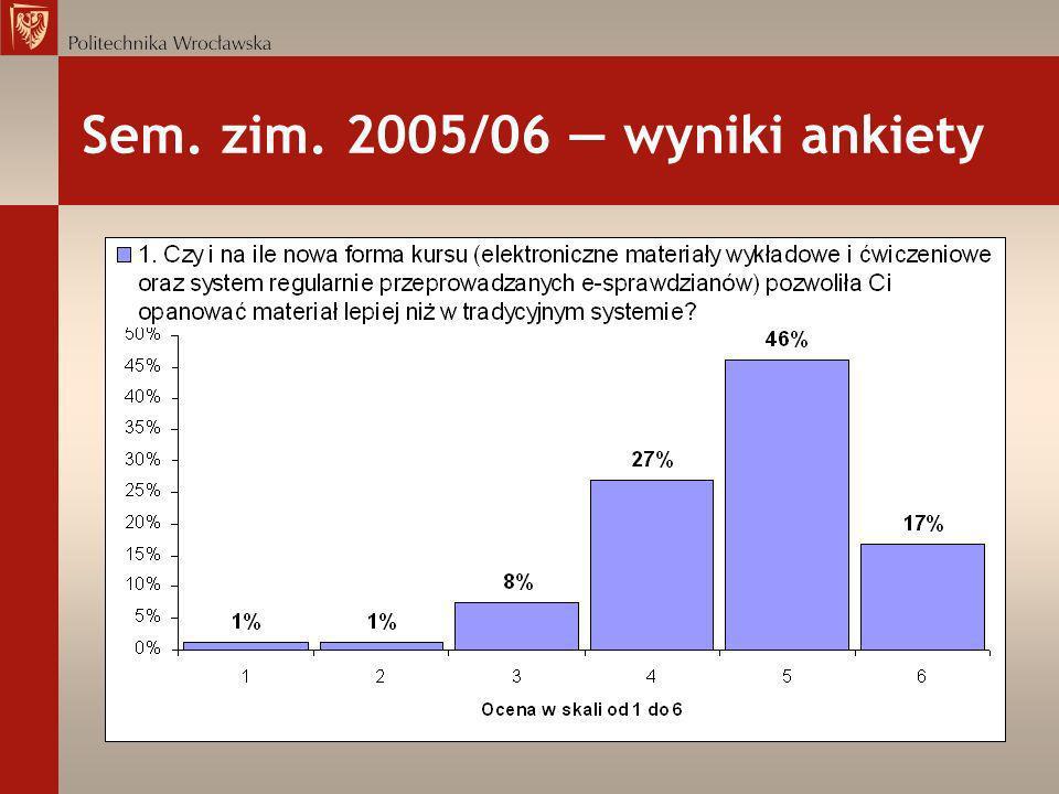 Sem. zim. 2005/06 — wyniki ankiety