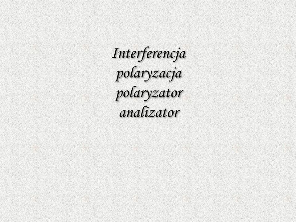 Interferencja polaryzacja polaryzator analizator
