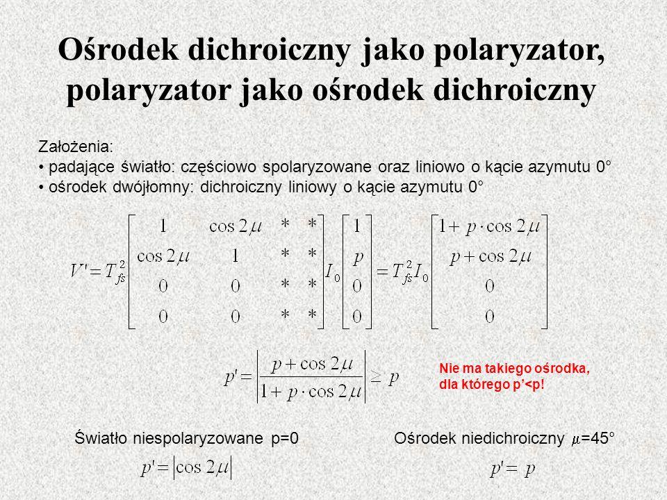 Ośrodek dichroiczny jako polaryzator, polaryzator jako ośrodek dichroiczny