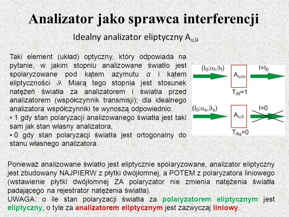 Analizator jako sprawca interferencji