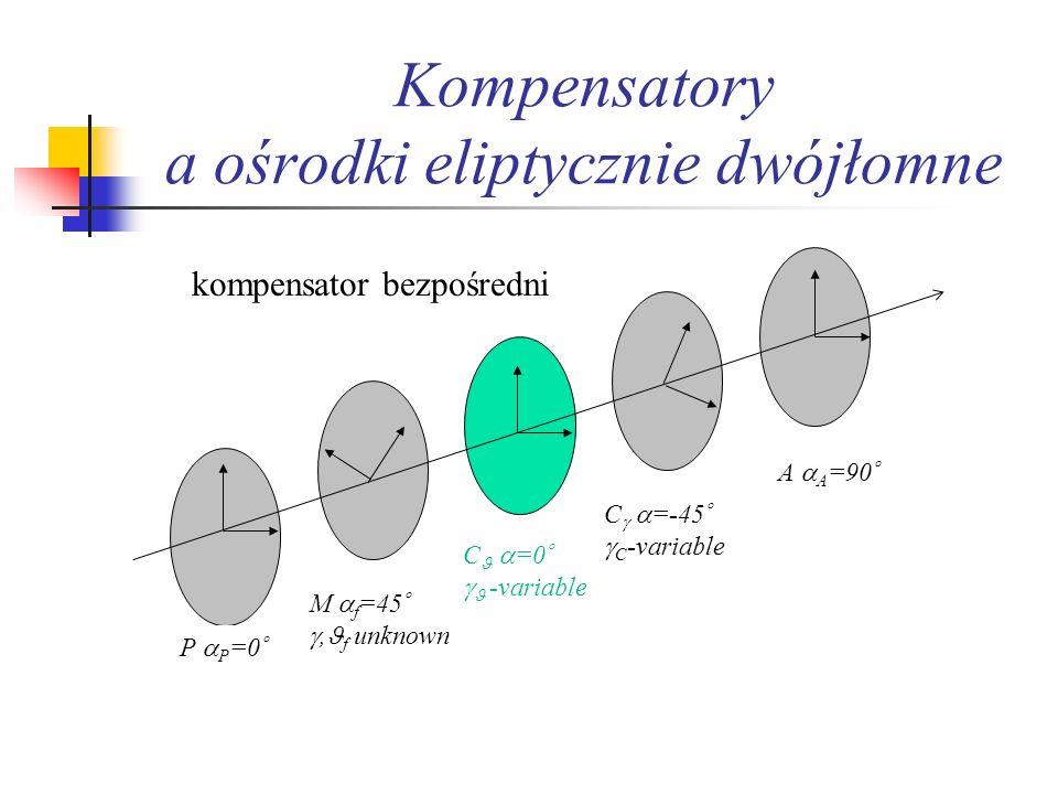 Kompensatory a ośrodki eliptycznie dwójłomne
