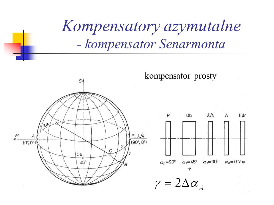 Kompensatory azymutalne - kompensator Senarmonta