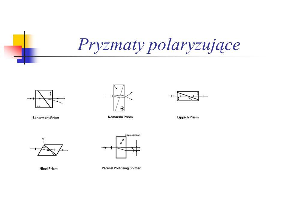 Pryzmaty polaryzujące