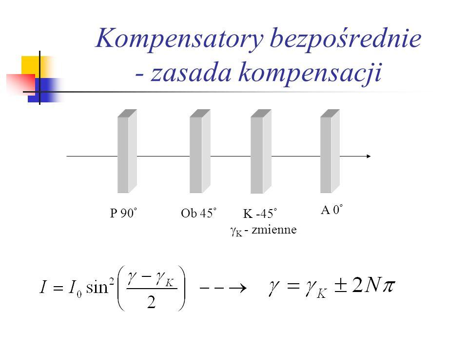 Kompensatory bezpośrednie - zasada kompensacji