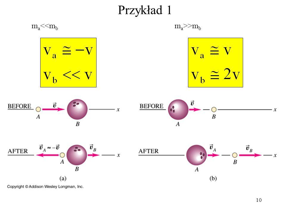 Przykład 1 ma<<mb ma>>mb