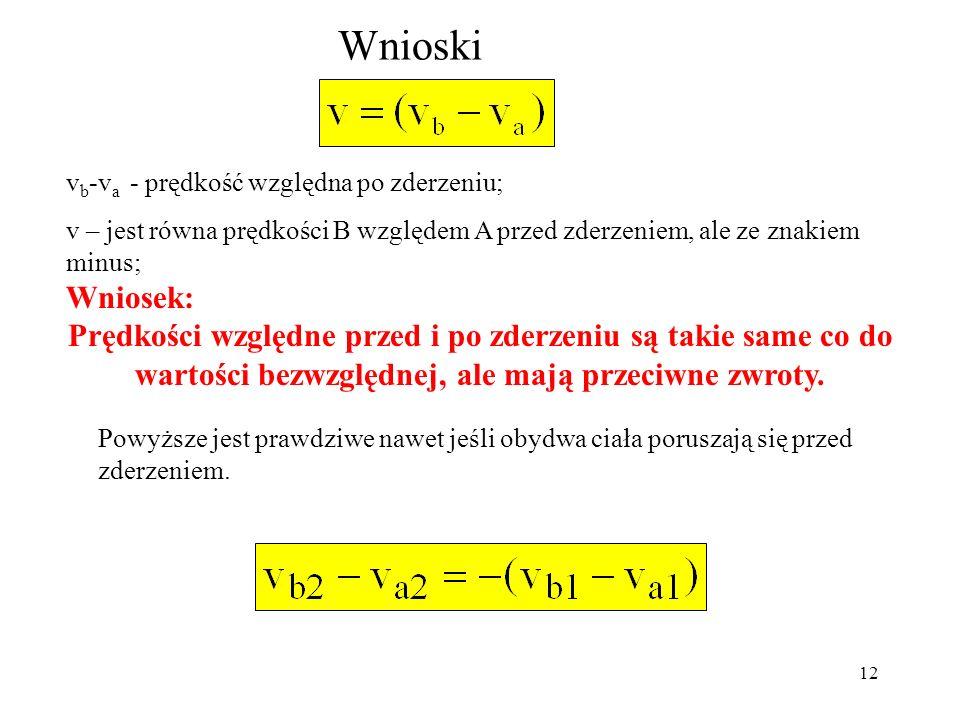 Wnioski vb-va - prędkość względna po zderzeniu; v – jest równa prędkości B względem A przed zderzeniem, ale ze znakiem minus;