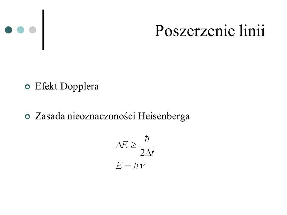 Poszerzenie linii Efekt Dopplera Zasada nieoznaczoności Heisenberga