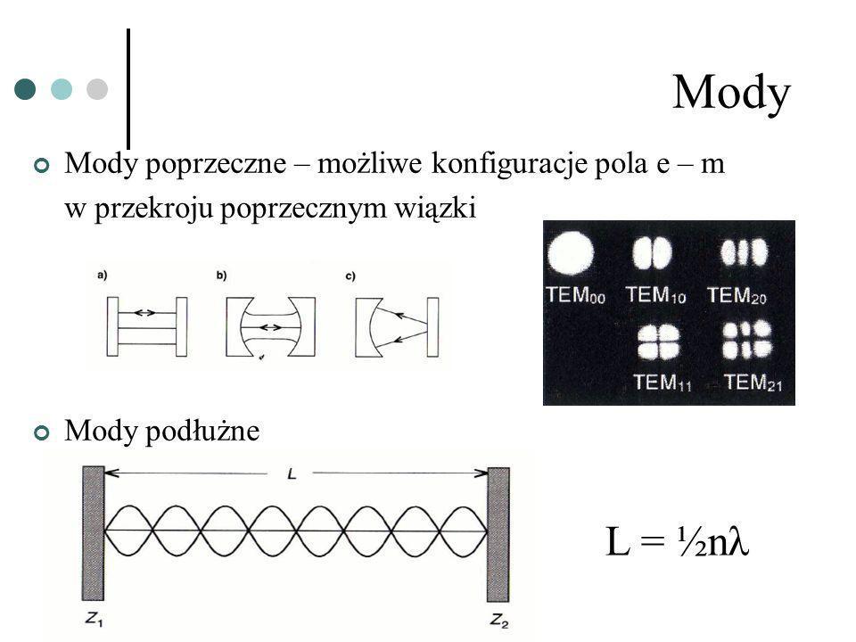 Mody L = ½nλ Mody poprzeczne – możliwe konfiguracje pola e – m