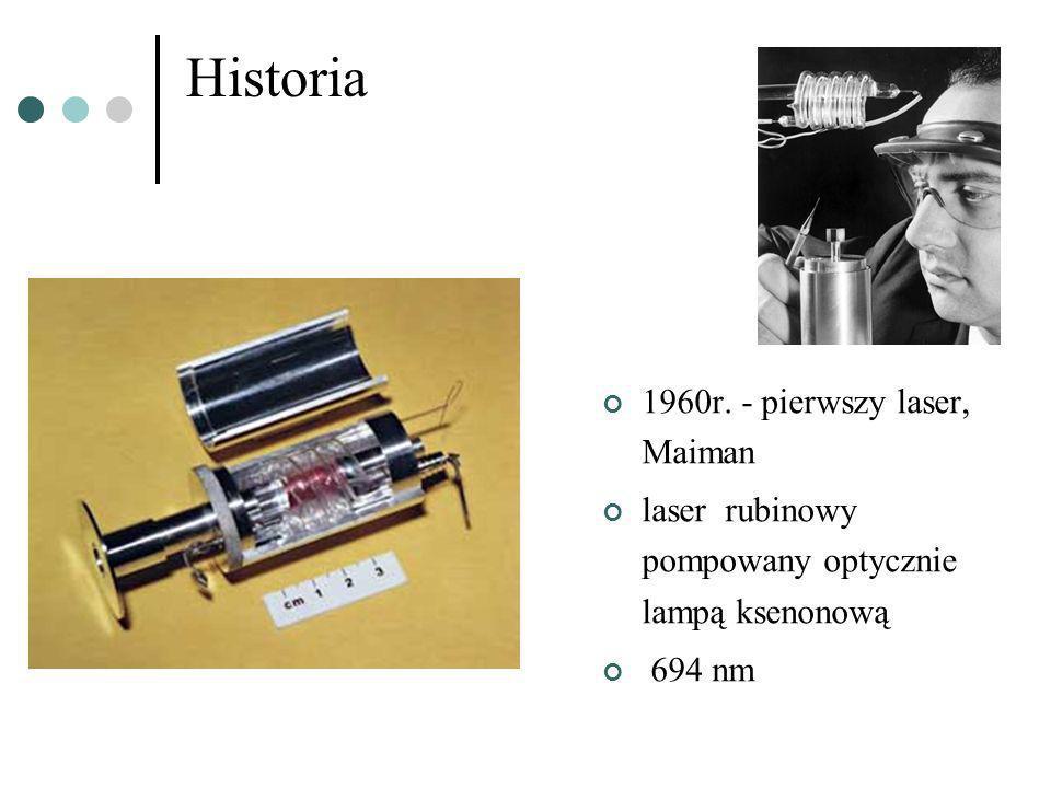 Historia 1960r. - pierwszy laser, Maiman