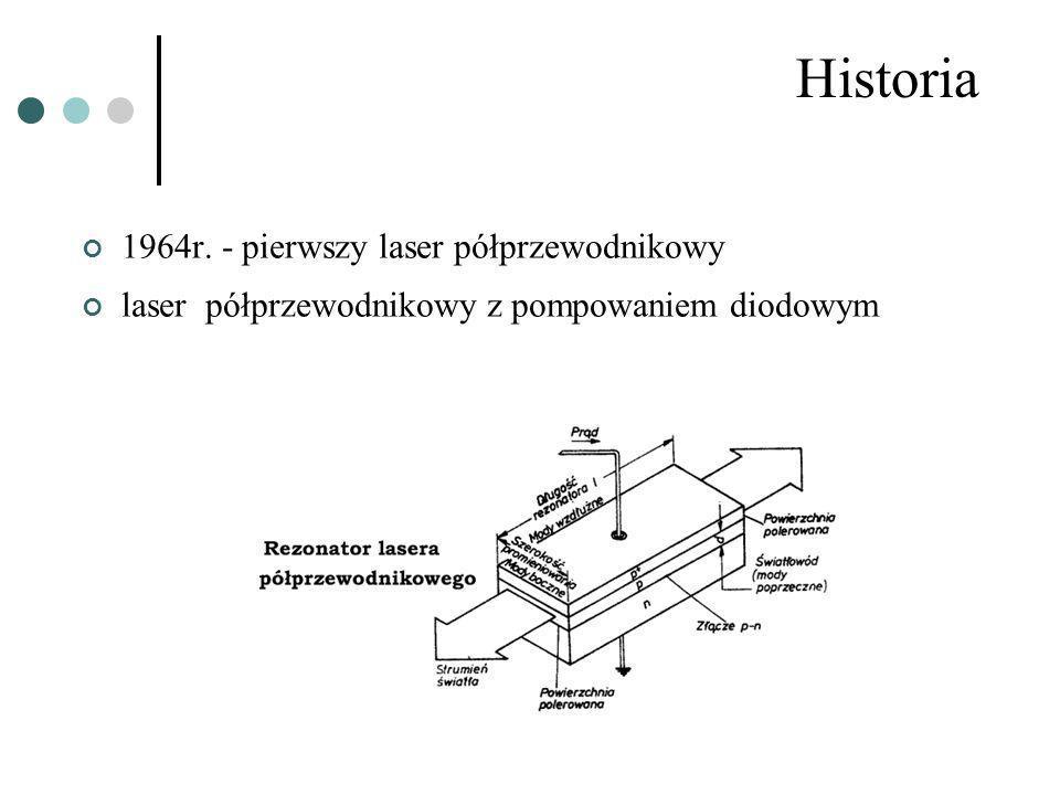 Historia 1964r. - pierwszy laser półprzewodnikowy