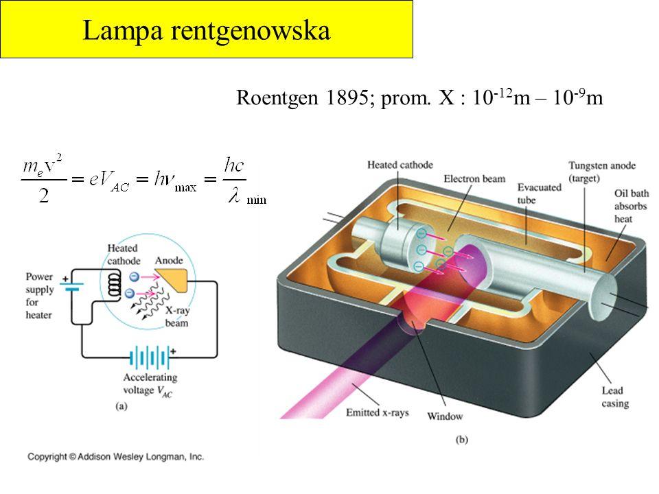 Lampa rentgenowska Roentgen 1895; prom. X : 10-12m – 10-9m