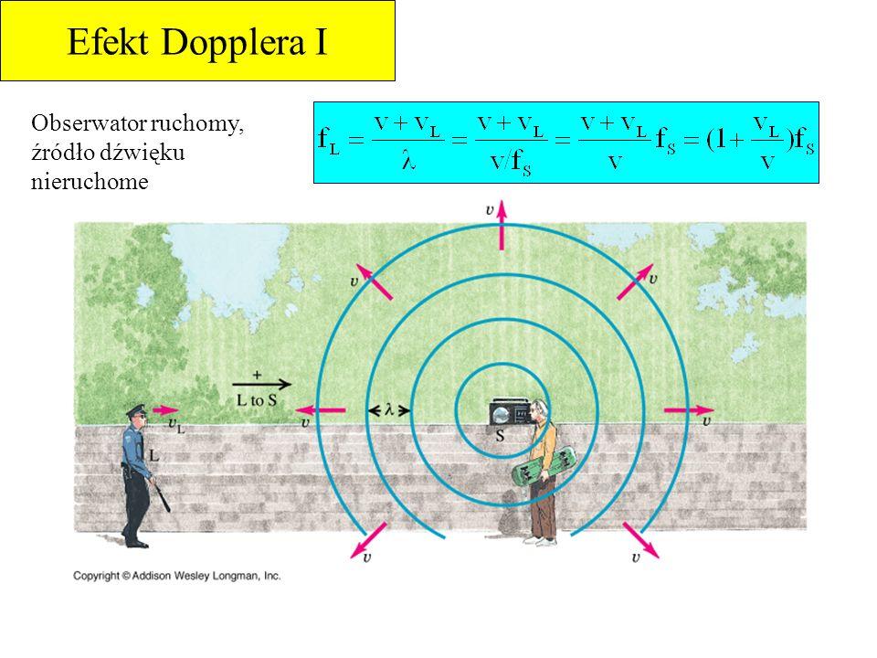 Efekt Dopplera I Obserwator ruchomy, źródło dźwięku nieruchome