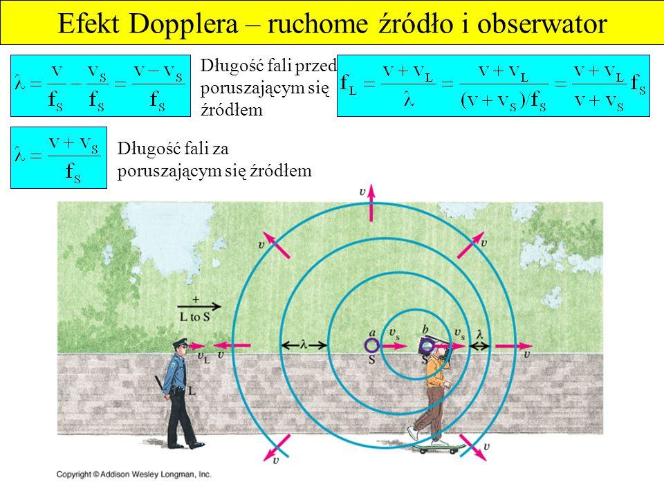 Efekt Dopplera II Ruchome źródło i obserwator